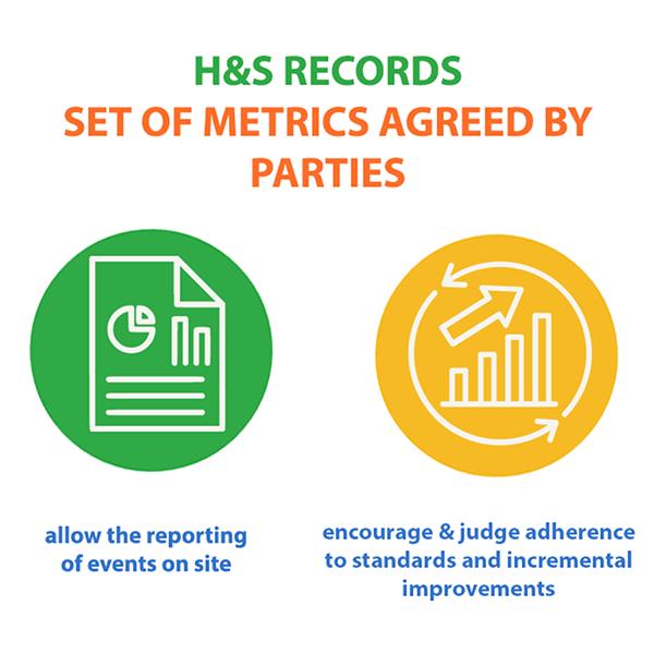 health and safety records asset management platform